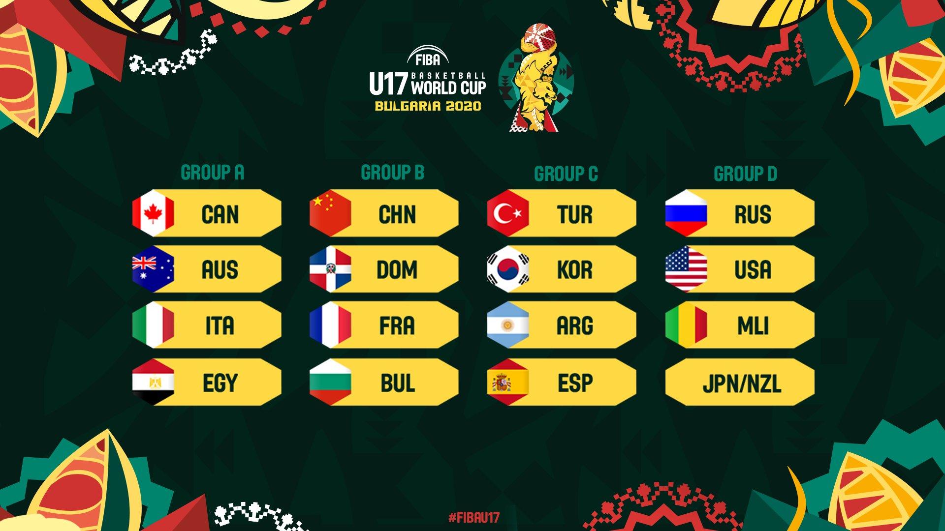 La Selección Nacional U17 conoció a sus rivales para el Mundial de Bulgaria
