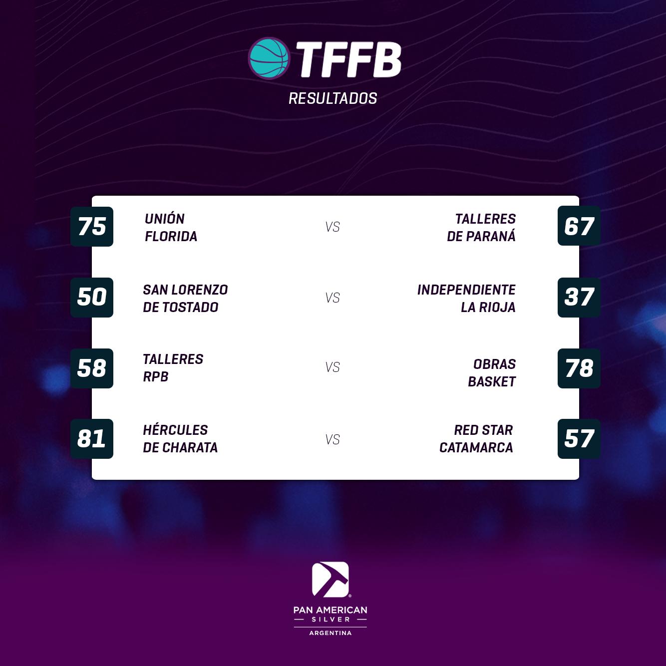 Obras, Talleres RPB, Hércules y Red Star se clasificaron a las semifinales