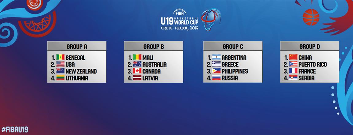 Quedaron definidos los grupos del Mundial U19 masculino
