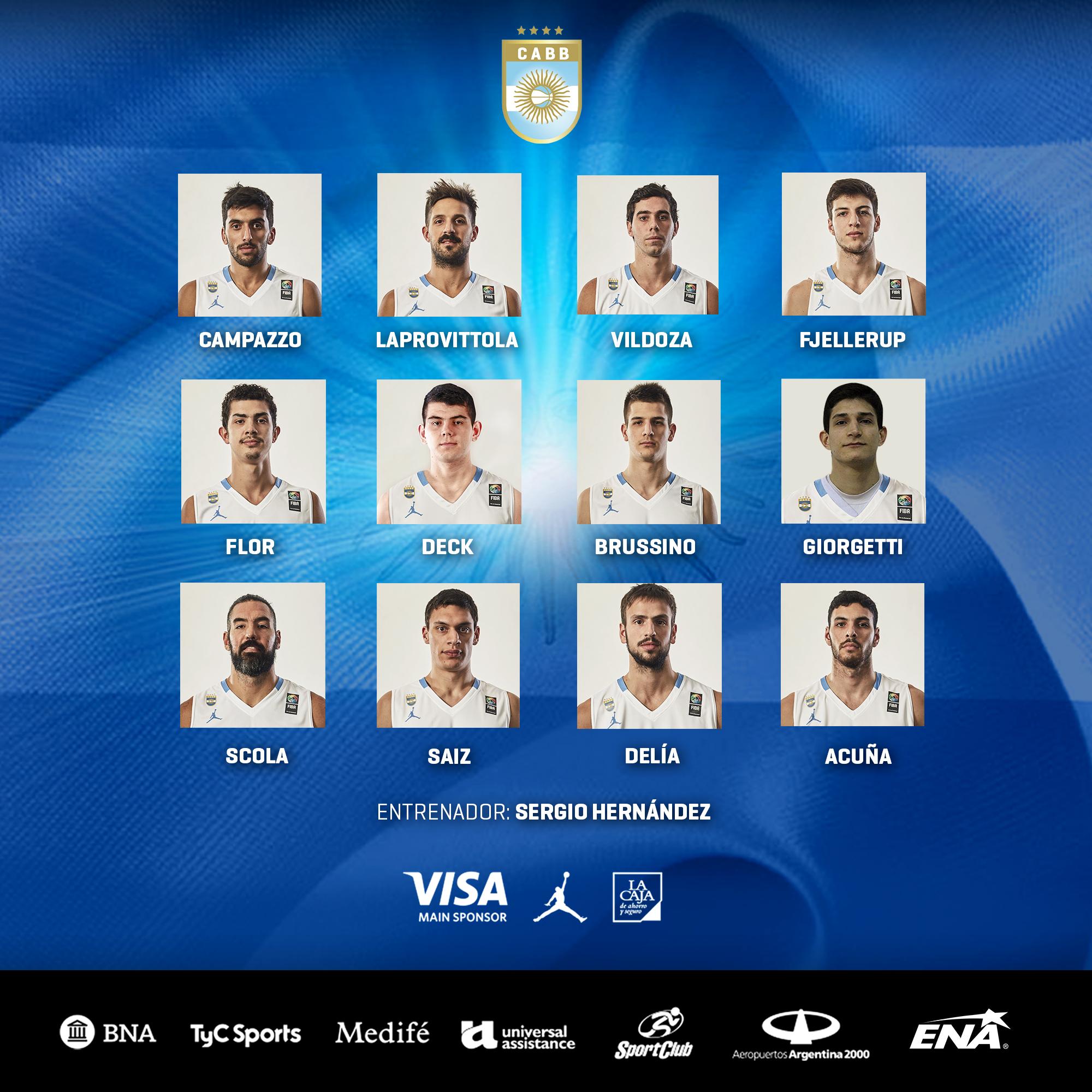 Panorama de la Selección masculina de cara a los próximos compromisos